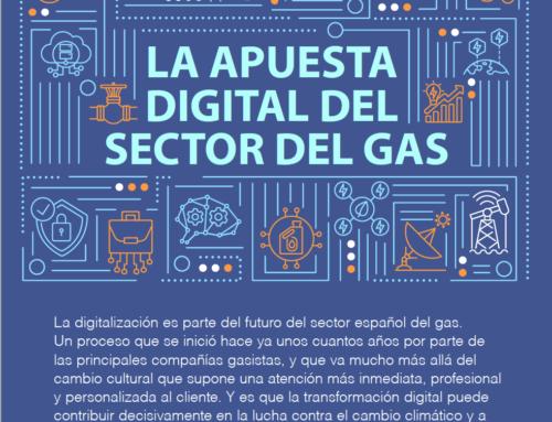 La apuesta digital del sector del gas